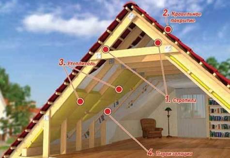 image092 Утепление частного дома