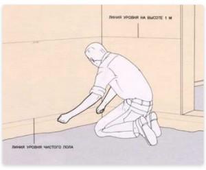 15 300x248 Как залить пол своими руками